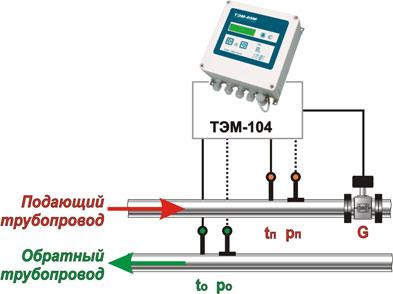 Тэм-104 Инструкция По Монтажу - фото 7